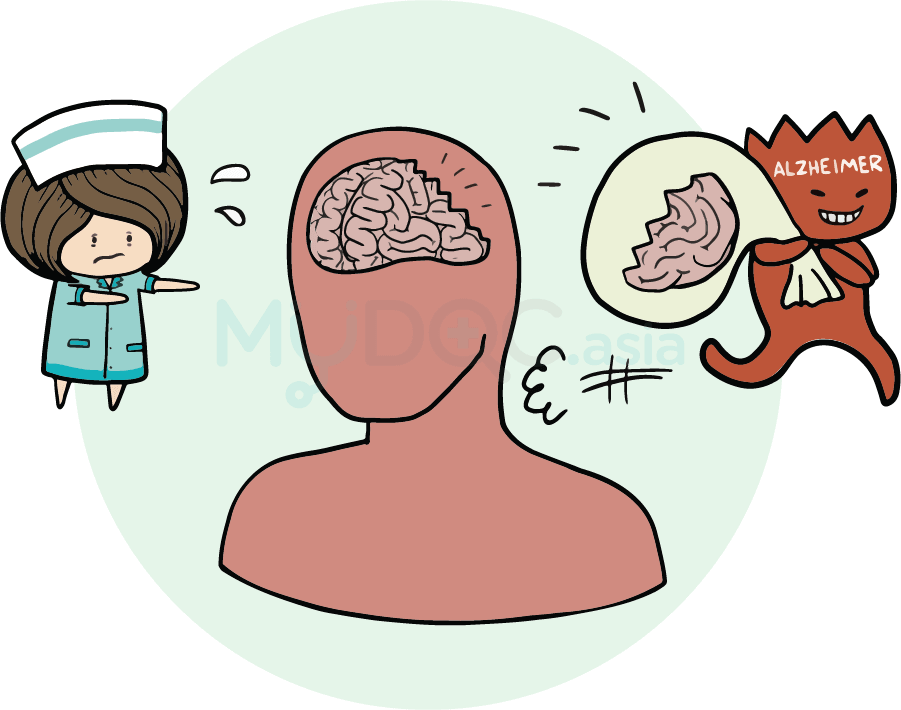 symptoms causes and treatment of alzheimers disease Early signs and symptoms of alzheimer's disease  are typically the first signs of alzheimer's disease alzheimer's causes a slow, gradual decline in memory, thinking, language, reasoning.