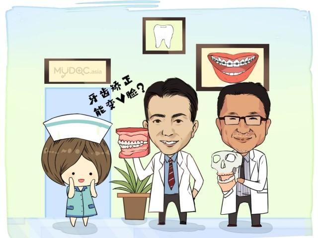 请问医生:我听说牙齿矫正能够让人变V脸,是真的吗?