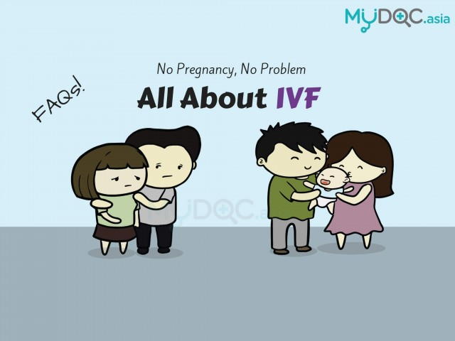 All Your Questions About IVF Answered by the Doctor