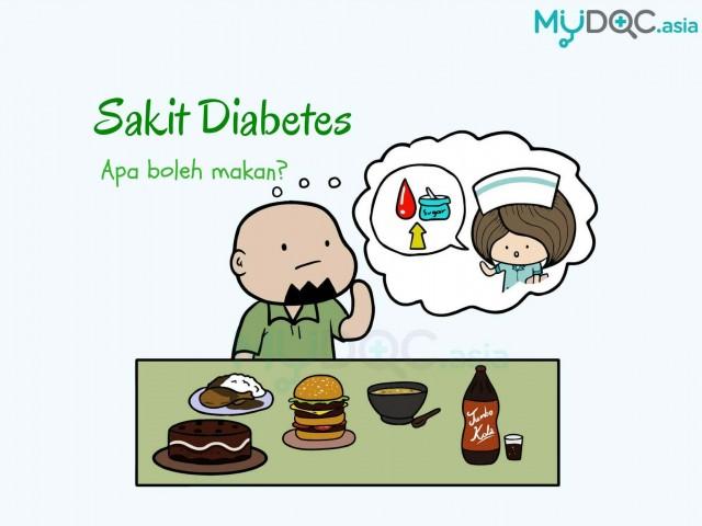 Pemakanan untuk Pesakit Diabetes