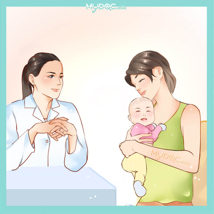 Post Pregnancy (Postpartum) Care