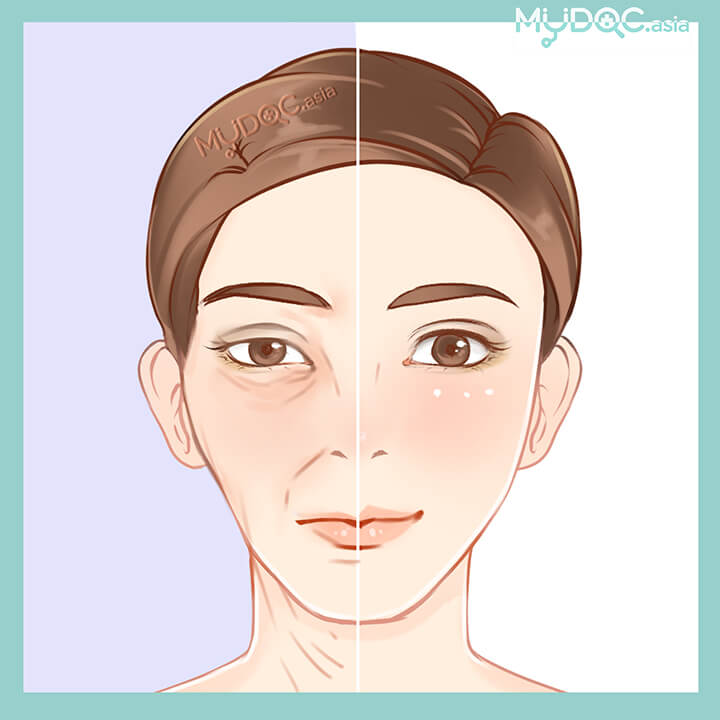 Medical Aesthetics & Anti-Aging